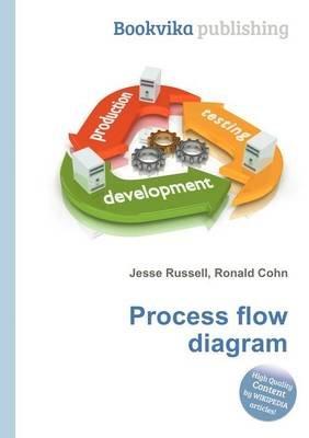 Process Flow Diagram (Paperback): Jesse Russell, Ronald Cohn