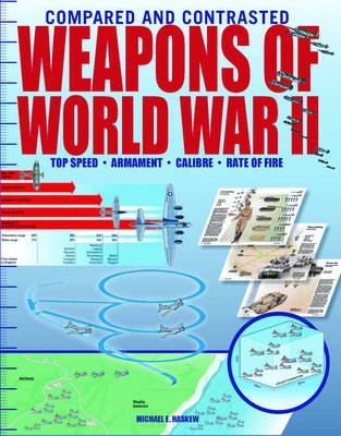 Weapons of World War II - Top Speed, Armament, Caliber, Rate of Fire (Hardcover): Michael E Haskew