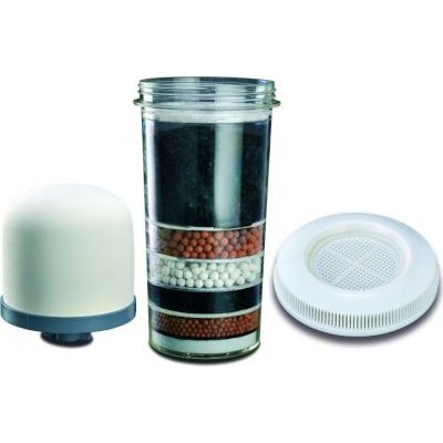 Russell Hobbs Replacement Filters: