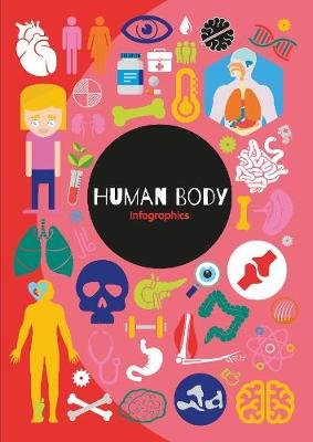 Human Body (Paperback): Harriet Brundle