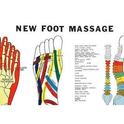 New Foot Massage (Poster):
