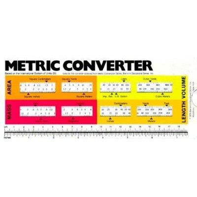 Metric Converter Metric Converter (Paperback): DIV Barron's Educational Series Tech