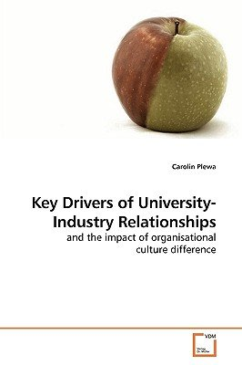 Key Drivers of University-Industry Relationships (Paperback): Carolin Plewa