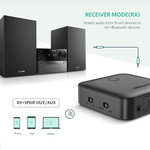 Ugreen Portable Bluetooth Transmitter and Receiver (V4 2